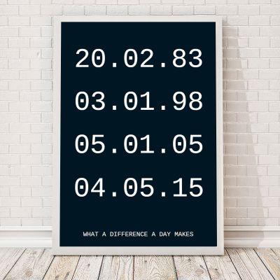 Moederdag cadeau - Belangrijke Data - personaliseerbare poster