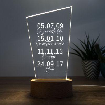 Verlichting - LED lamp met belangrijke data