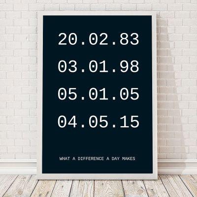Baby cadeaus - Belangrijke Data - personaliseerbare poster