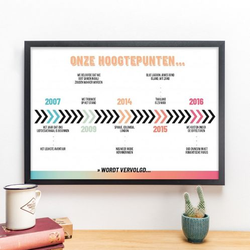 Cadeauboxen - Personaliseerbare poster onze highlights